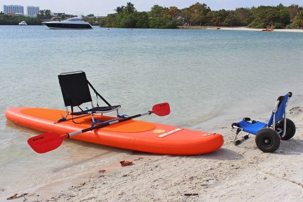 Saturn 11 ft Inflatable SUP Board Review